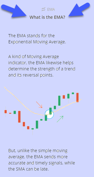 OlympTrade About Weighted Moving Average indicator