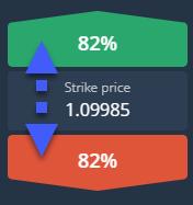OlympTrade Asset price