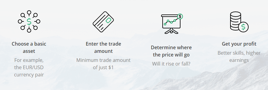 How does profitable trading on the platform works