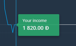 OlympTrade Income