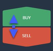 Asset price