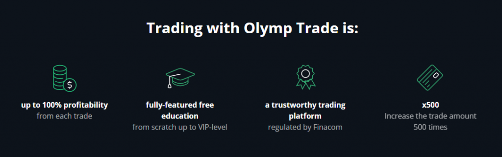 OlympTrade Advantages