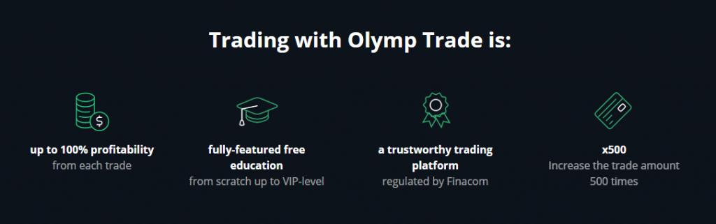 OlympTrade Advantages